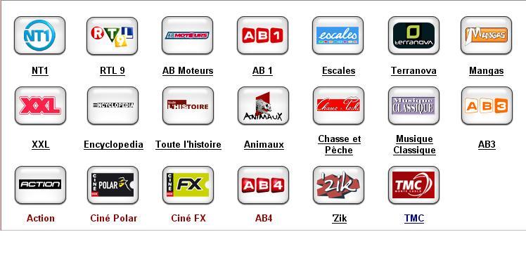 لیست کانالهای قابل مشاهده با Gbox ABSAT