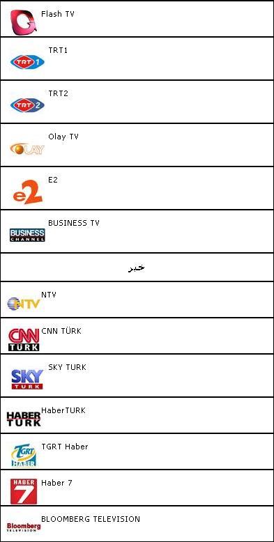 لیست کانالهای قابل مشاهده با Gbox Digiturk2