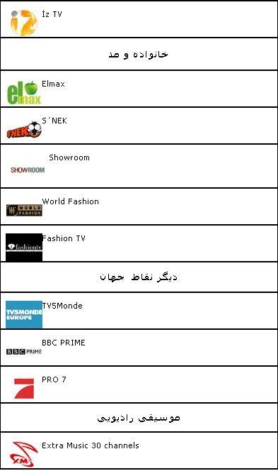 لیست کانالهای قابل مشاهده با Gbox Digiturk4