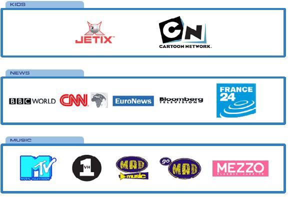 لیست کانالهای قابل مشاهده با Gbox NOVA2