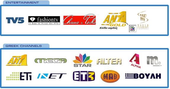لیست کانالهای قابل مشاهده با Gbox NOVA3