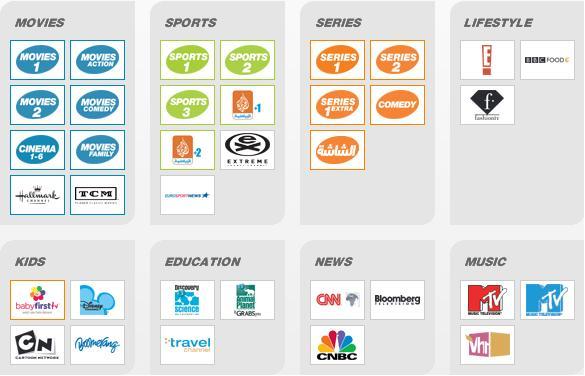 لیست کانالهای قابل مشاهده با Gbox SHOW%20TIME