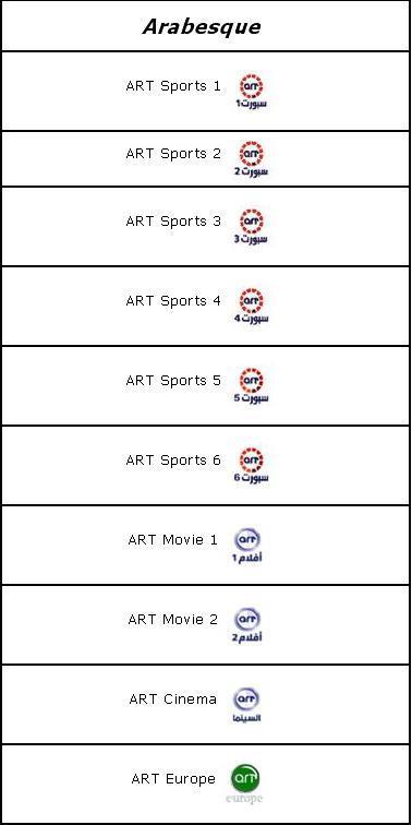 لیست کانالهای قابل مشاهده با Gbox ArtP_1