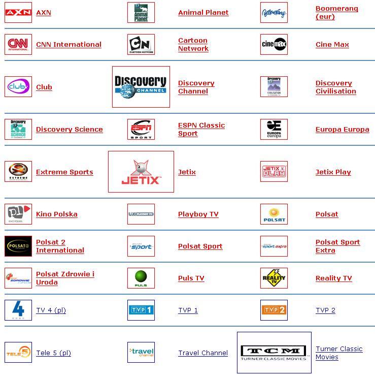 لیست کانالهای قابل مشاهده با Gbox Polsat