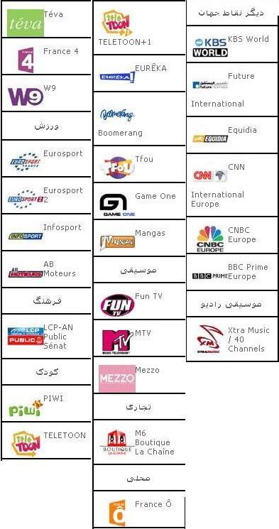 لیست کانالهای قابل مشاهده با Gbox Tps2