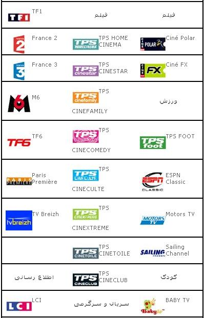 لیست کانالهای قابل مشاهده با Gbox TpsP_1