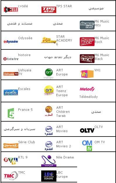 لیست کانالهای قابل مشاهده با Gbox TpsP_2